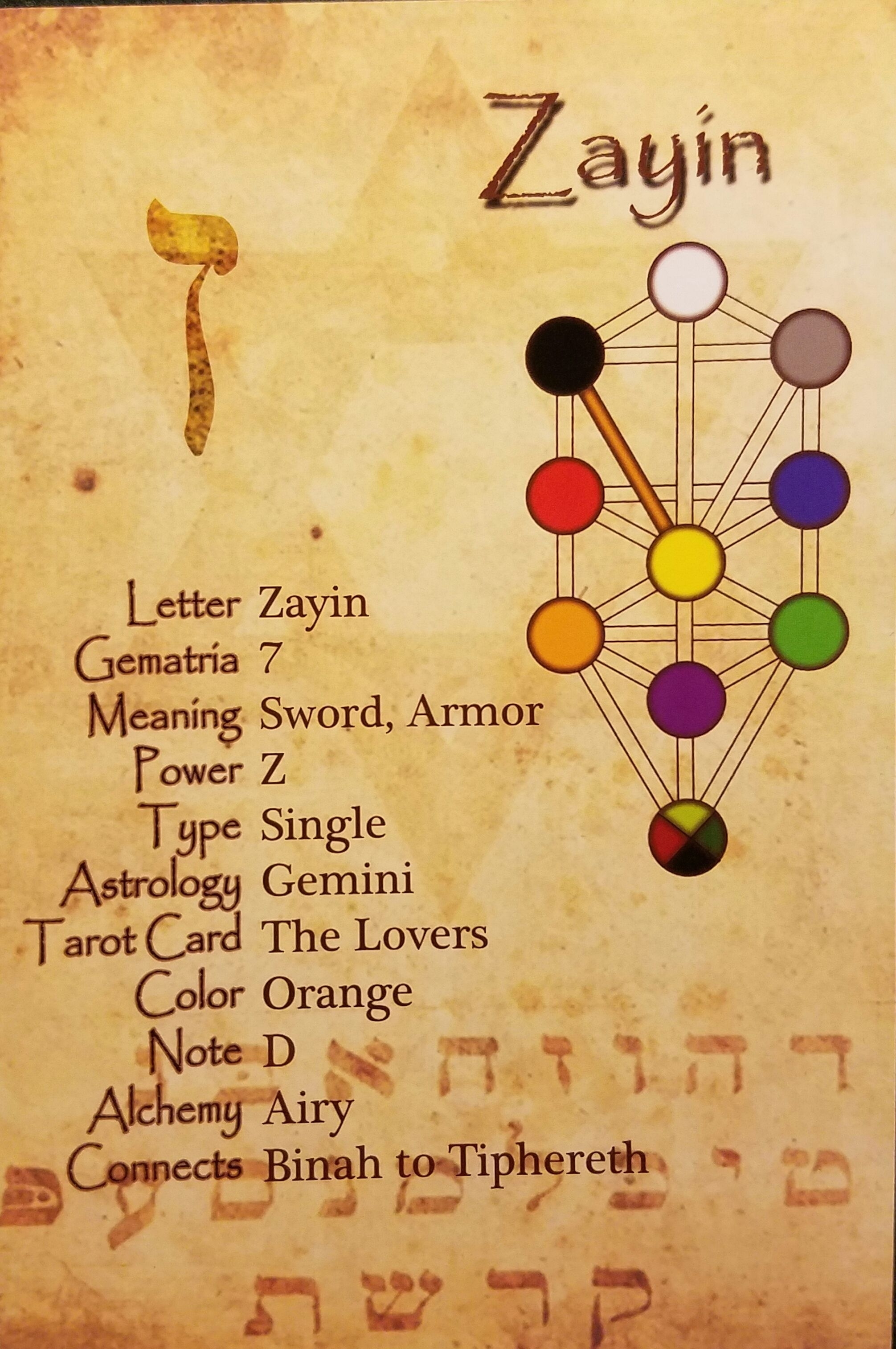 Zayin - Hebrew Letter Study Card | Golden Dawn In 2019 | Study Cards throughout Ancient Hebrew Understanding Of Astrology