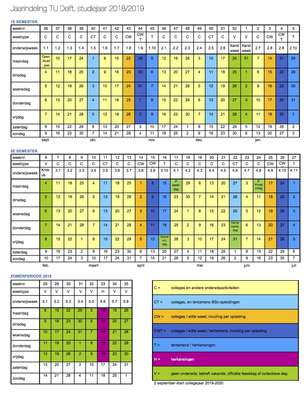 Academische Jaarindeling with regard to Delft School Calendar 2020