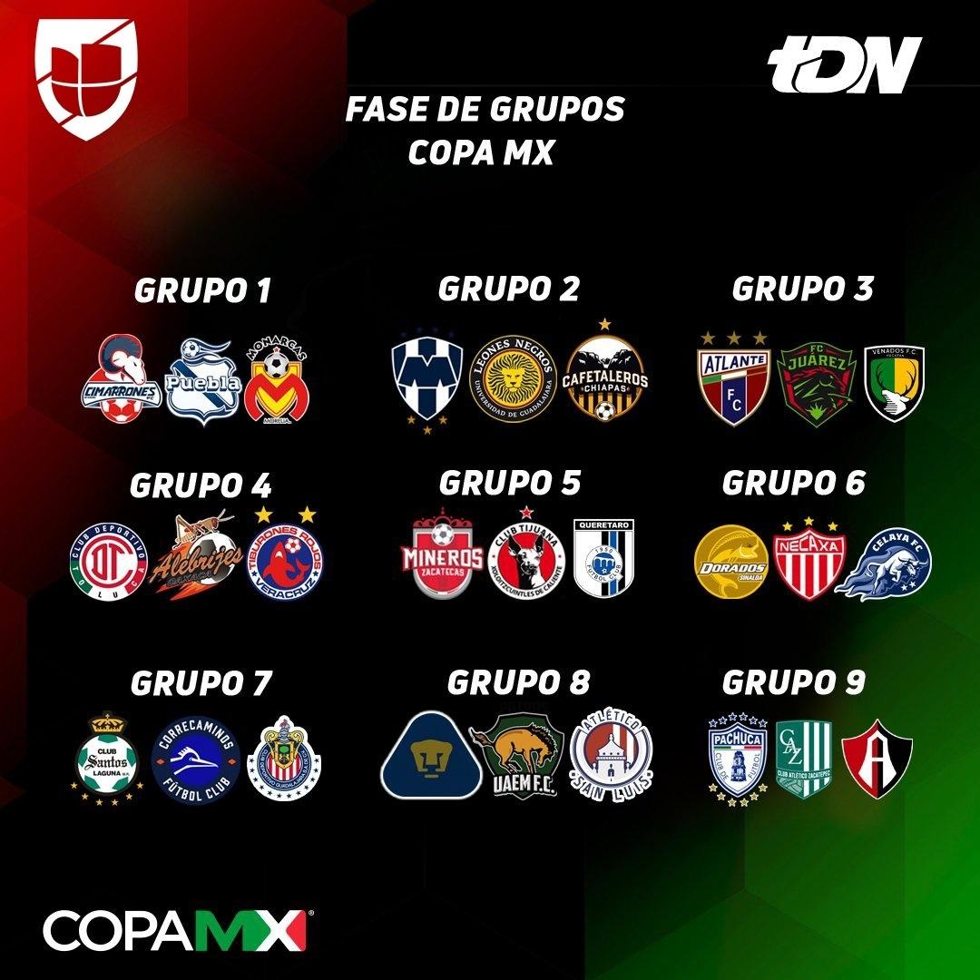 Definidos Los Grupos Y Fechas Para La Copa Mx Del 2019-2020 within Calendario Liga Mx 2019 2020