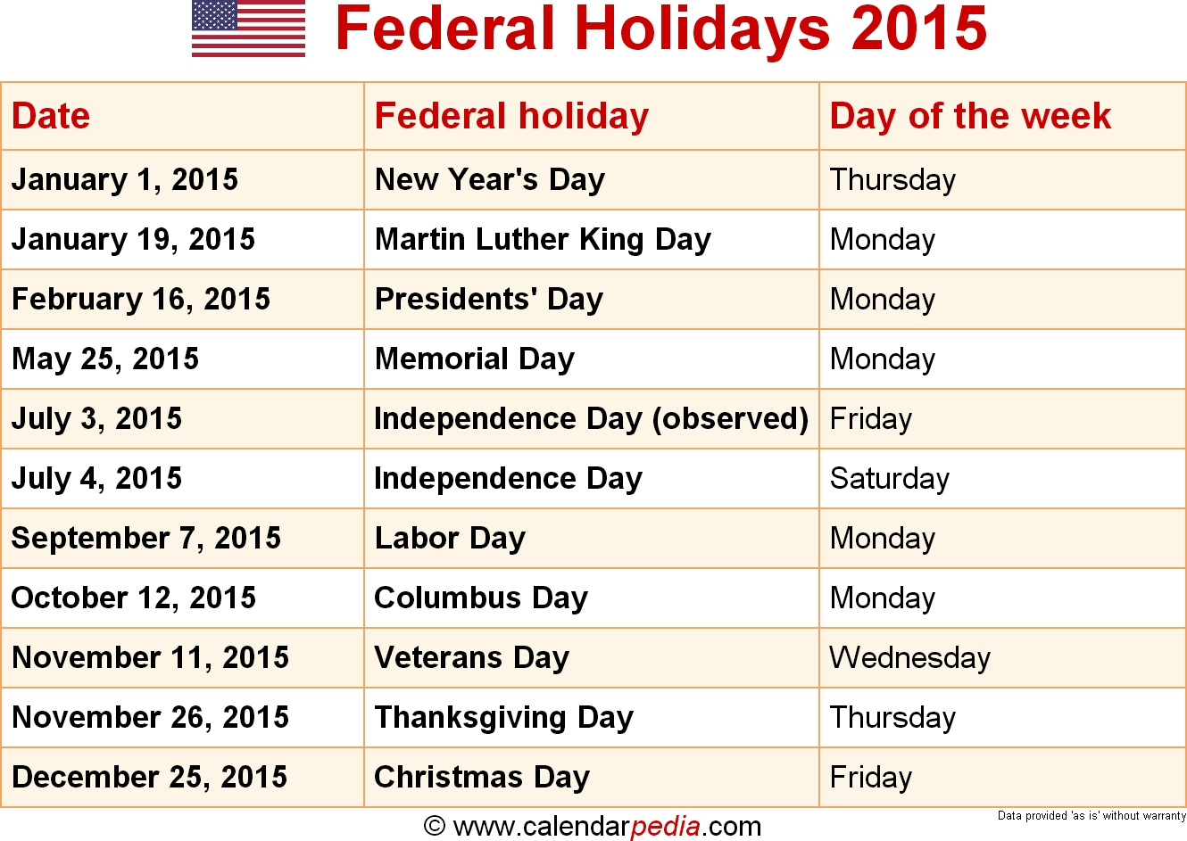 Federal Holidays 2015 with 2020 Special Days