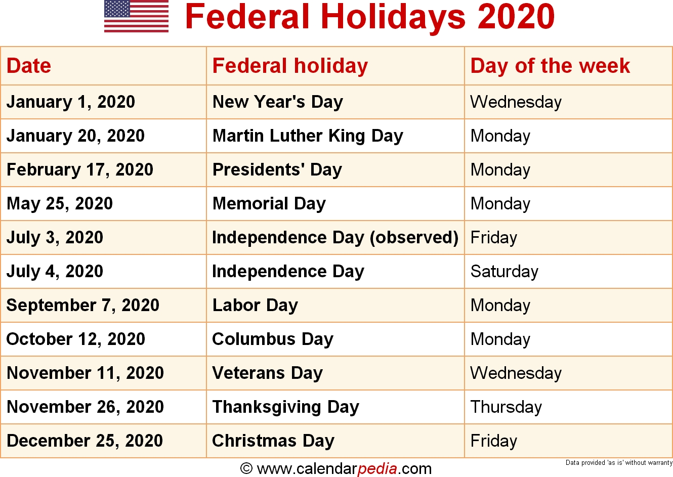 Federal Holidays 2020 within Special Days Of The Year 2020