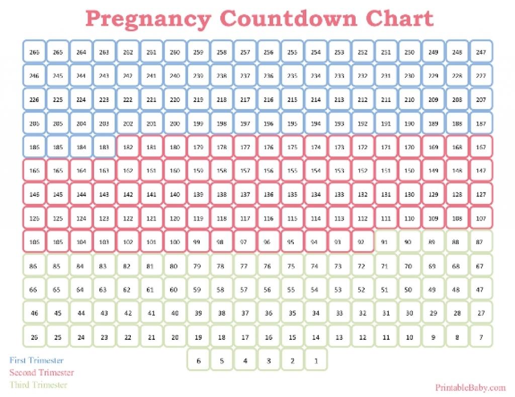 Free Printable Pregnancy Calendar - Bgadv regarding Weekly Pregnancy Calendar Week By Week Pregnancy Calendar