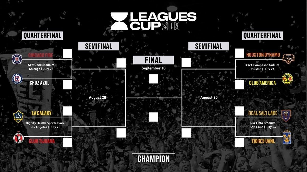 Leagues Cup 2019: Arranca Una Nueva Batalla Entre La Mls Y La Liga pertaining to Calendario Liga Mx 2019 2020