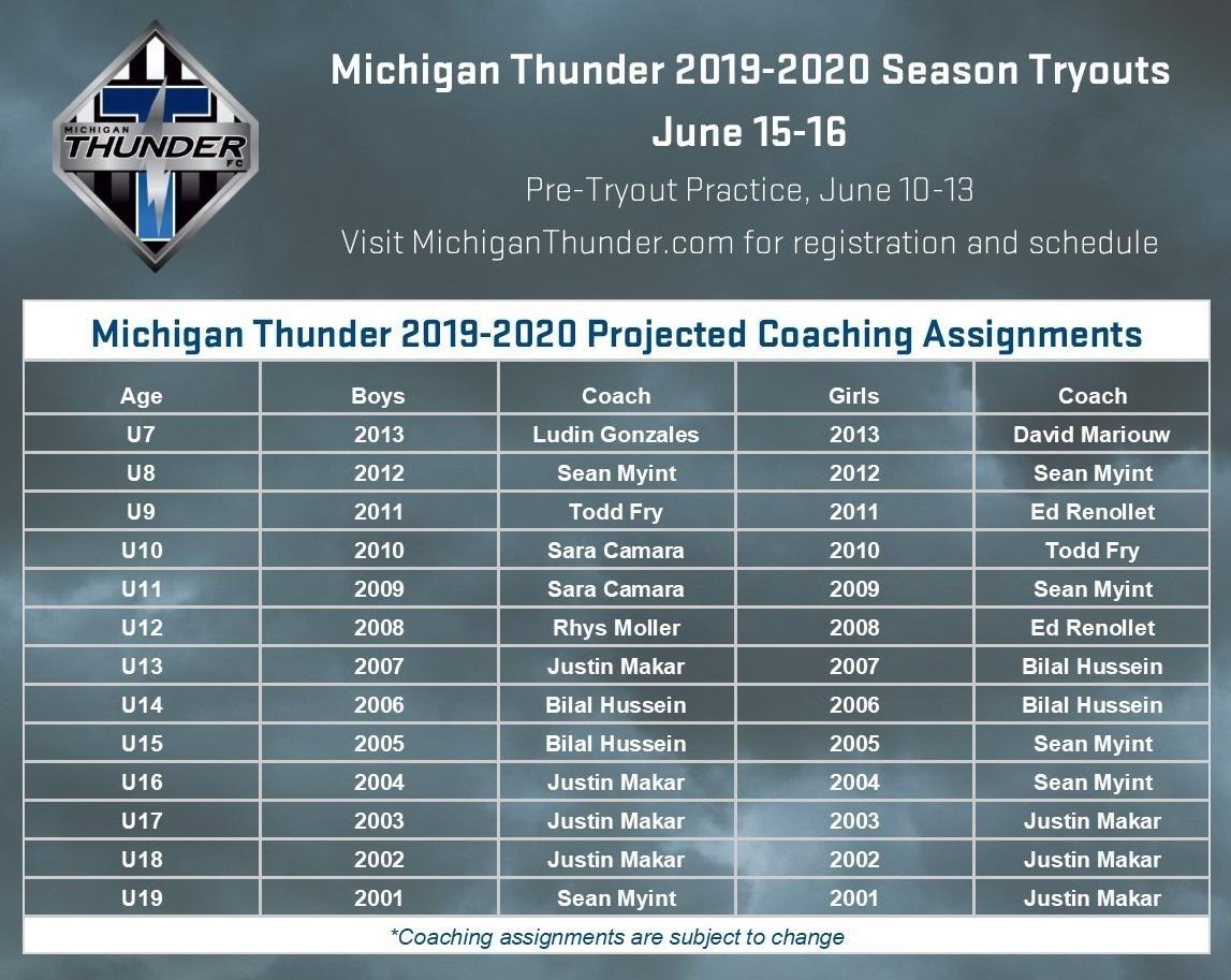 Michigan Thunder Fc inside U Of Michigan Calendar 2019-2020