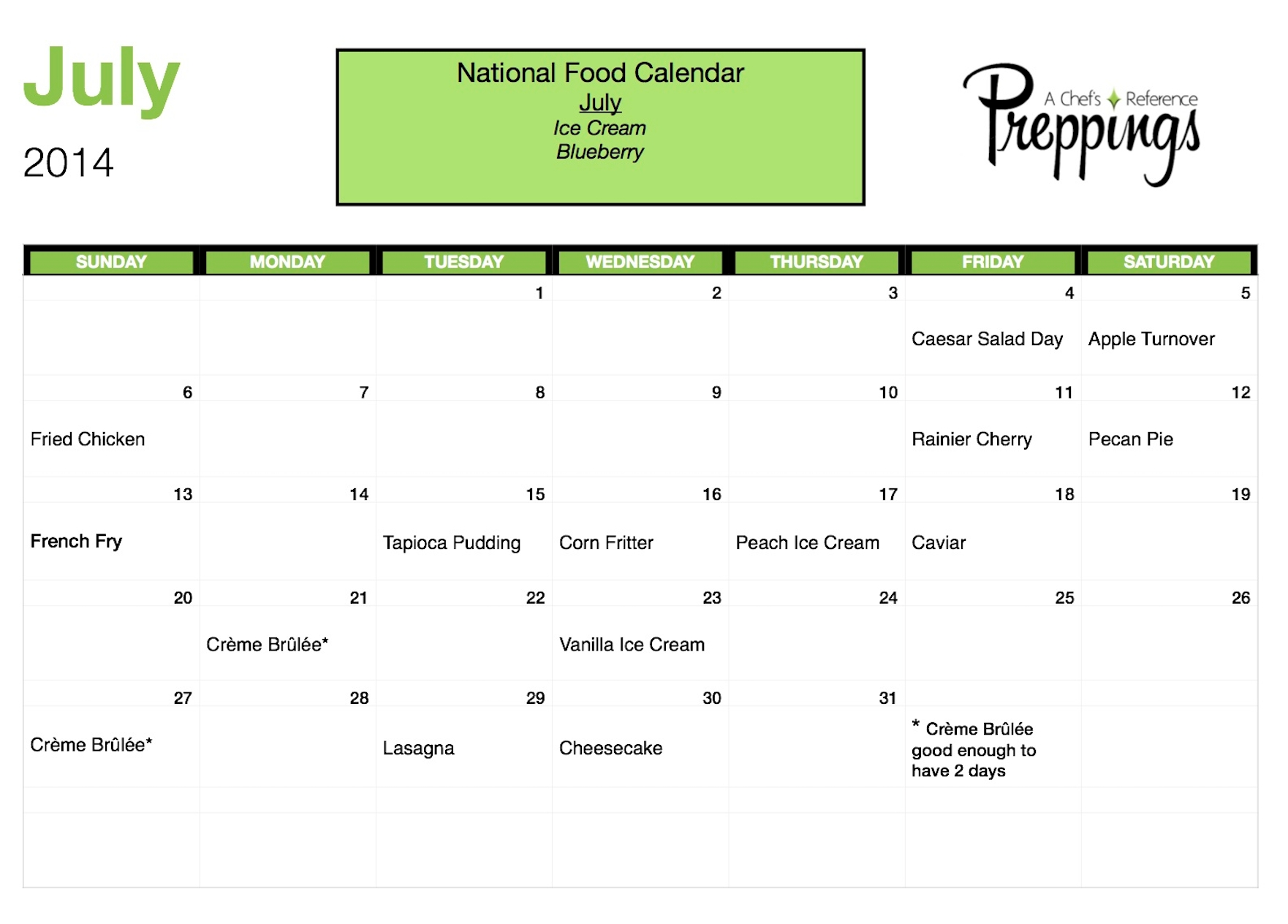 National Food Days Archives - Page 3 Of 3 - Preppings for Calendar Of National Food Days