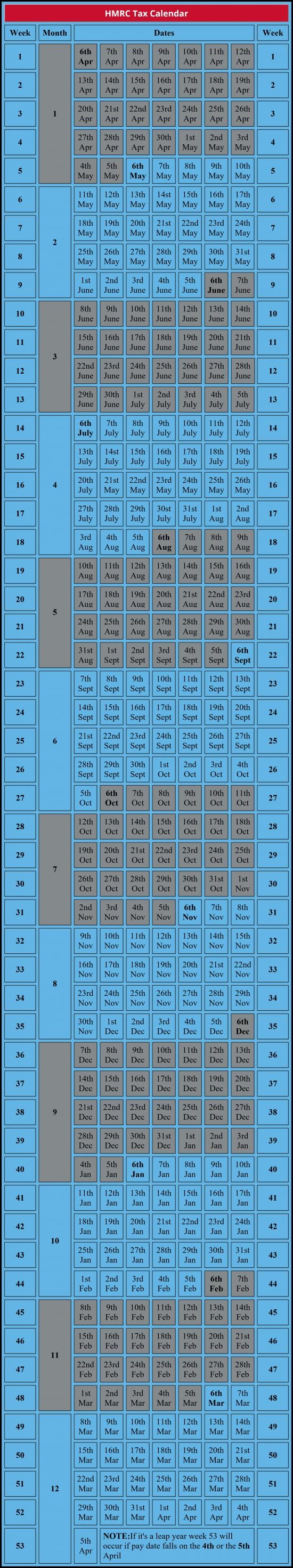 Pay Dates And The Hmrc Tax Calandar - Iris throughout Hmrc Tax Calendar 2019/2020