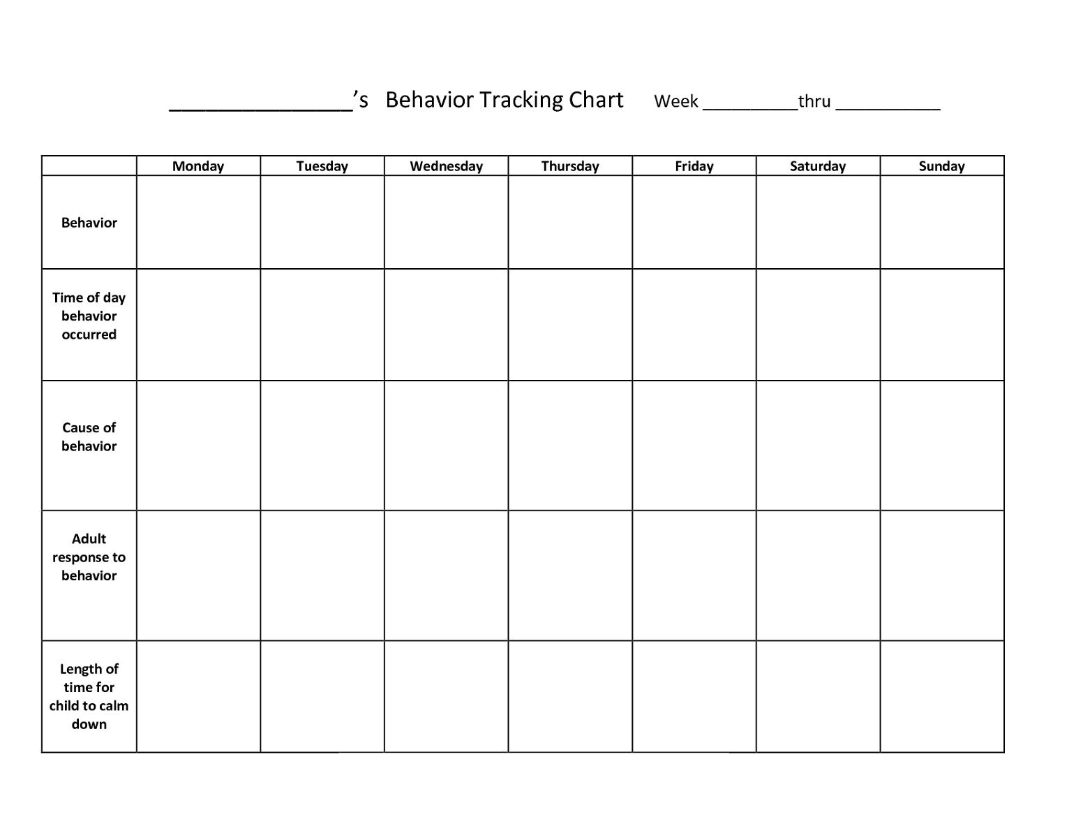 Printable Behaviour Chart For Behaviour Monitoring | Printable Chart intended for Free Printable Behavior Charts Pbis