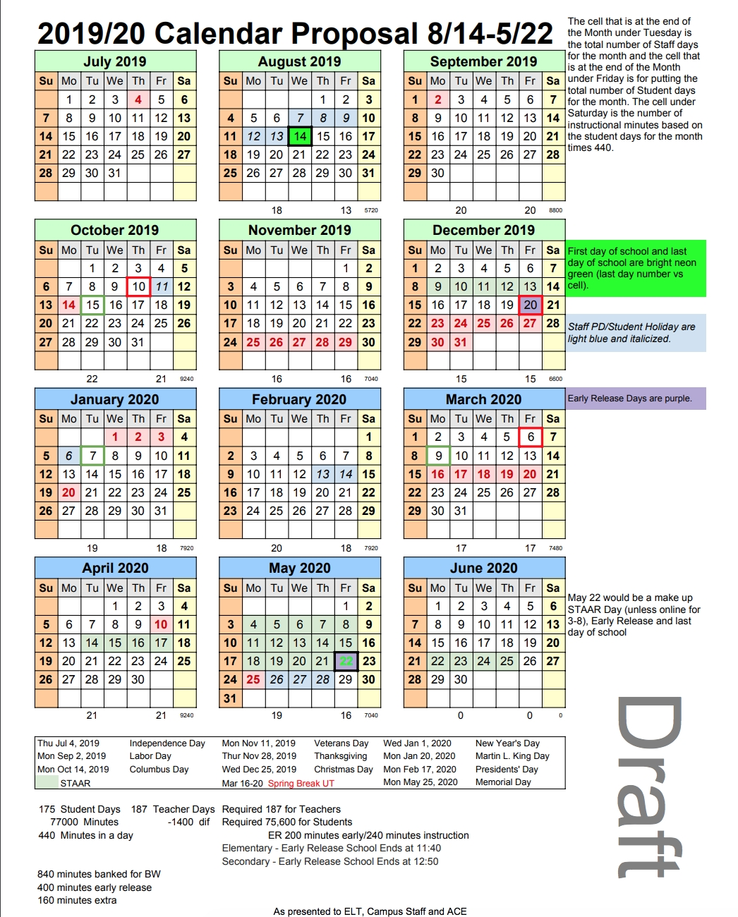 Proposed 2019-20 Academic Calendar, District Improvement Plan And regarding Tax Calendar For 2019/2020