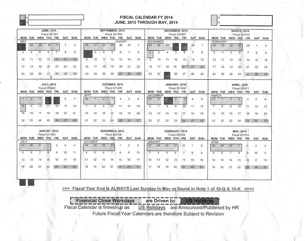 Sql Server Calendar Table: Fiscal Years regarding 4-4-5 Calendar 2020