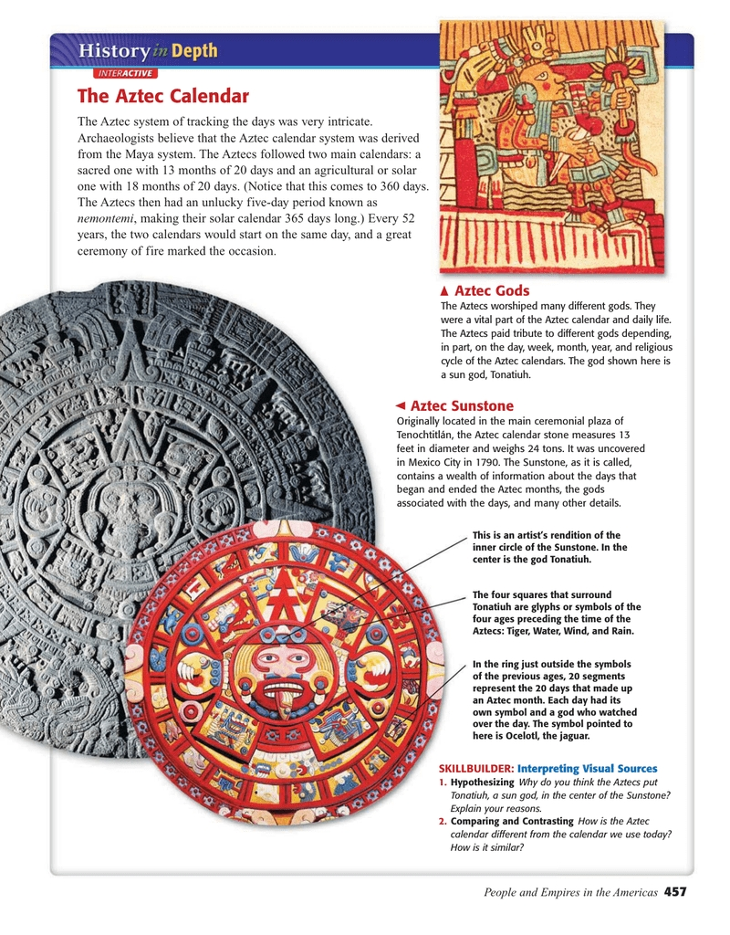 The Aztec Calendar throughout Aztec Calendar Symbols And Meanings