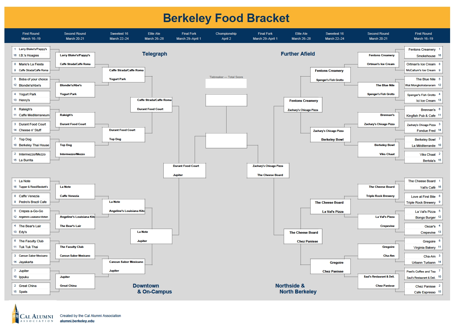 The Final Fork: Cast Your Vote In The Berkeley Food Bracket | Caa in Uc Berkeley Calendar 2019 2020