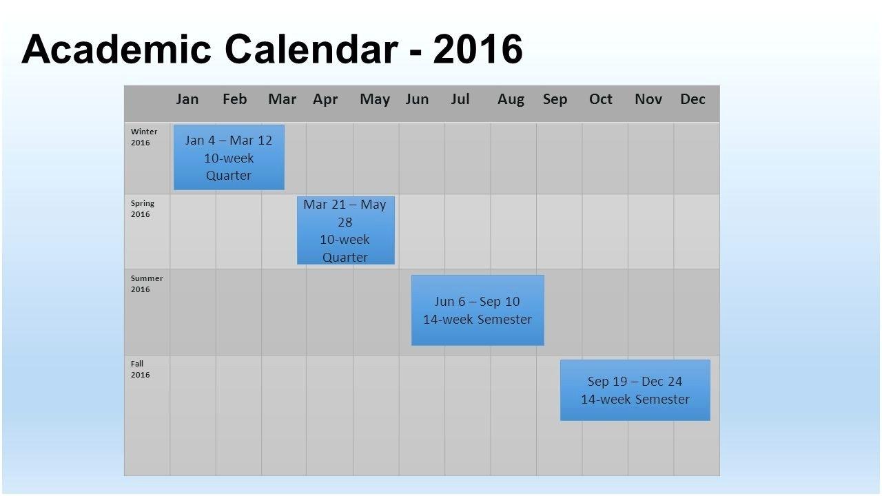 Uc Berkeley Academic Calendar 2017 18 What You Need To Know throughout Uc Berkeley Academic Calendar 2019-2020