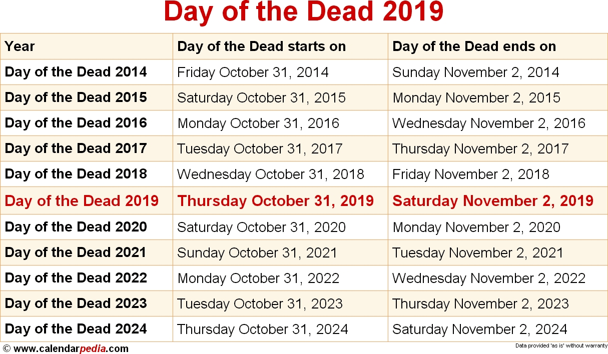 When Is Day Of The Dead 2019 & 2020? Dates Of Day Of The Dead inside Special Days In 2020