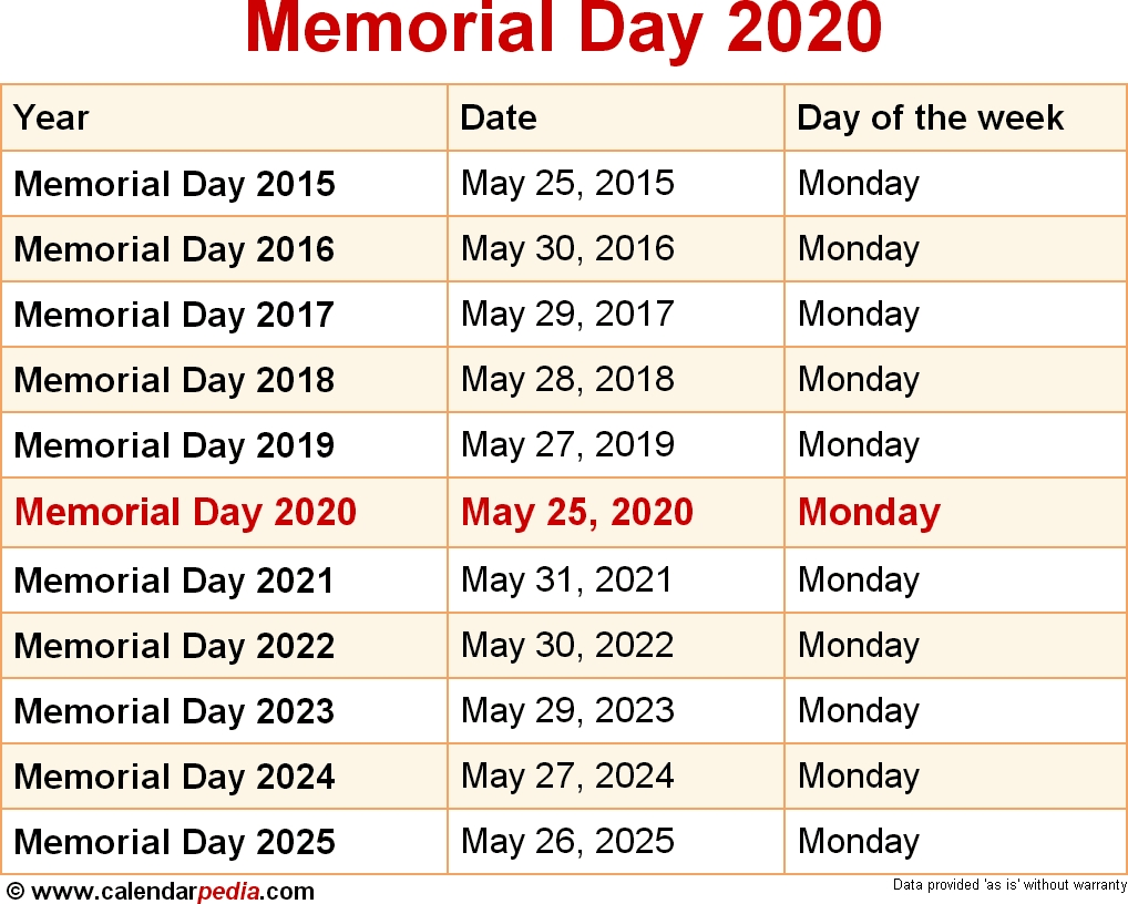 When Is Memorial Day 2020 & 2021? Dates Of Memorial Day intended for Special Days 2019-2020