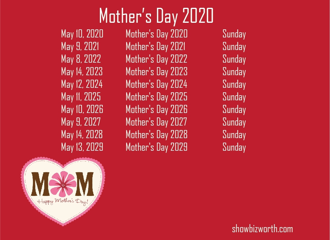 When Is Mother's Day This Year? 2020, 2021, 2022, 2023, 2024, 2025 for Special Days In 2020