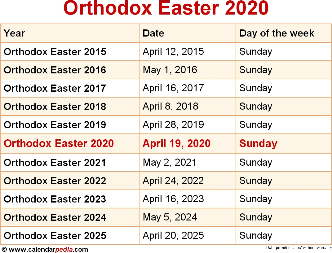 When Is Orthodox Easter 2020 & 2021? Dates Of Orthodox Easter for Free Catholic Liturgical Calendar For 2020