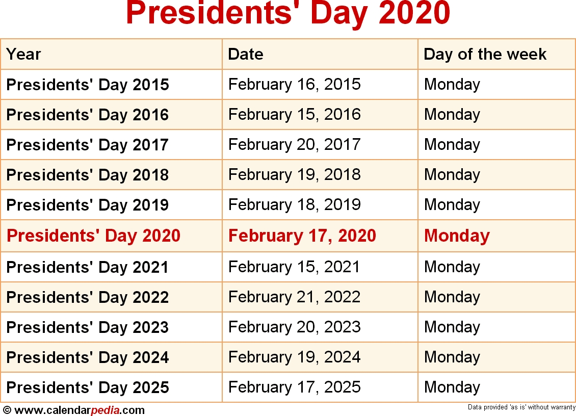 When Is Presidents' Day 2020 & 2021? Dates Of Presidents' Day regarding Special Calendar Days 2020