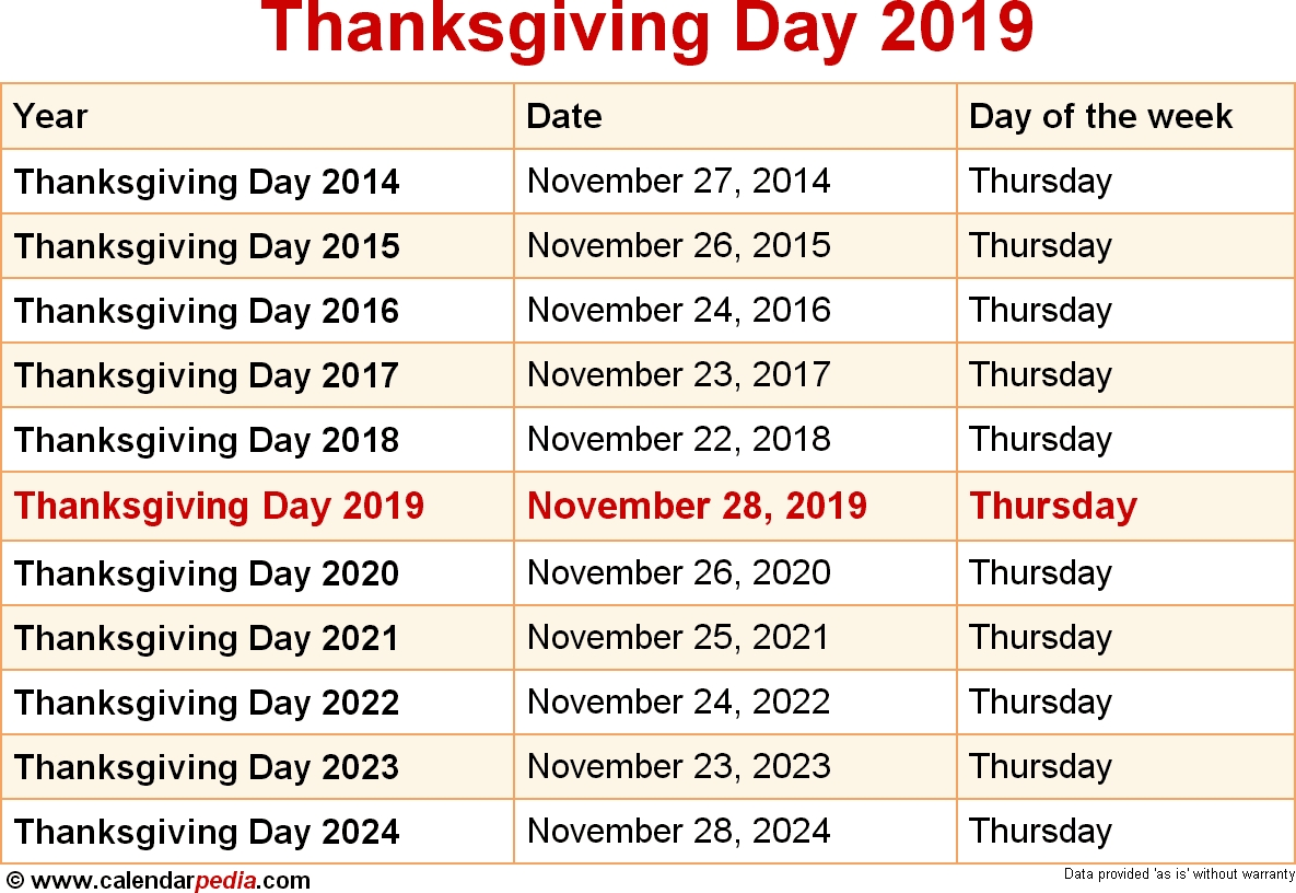 When Is Thanksgiving Day 2019 & 2020? Dates Of Thanksgiving Day with regard to Special Days In 2020