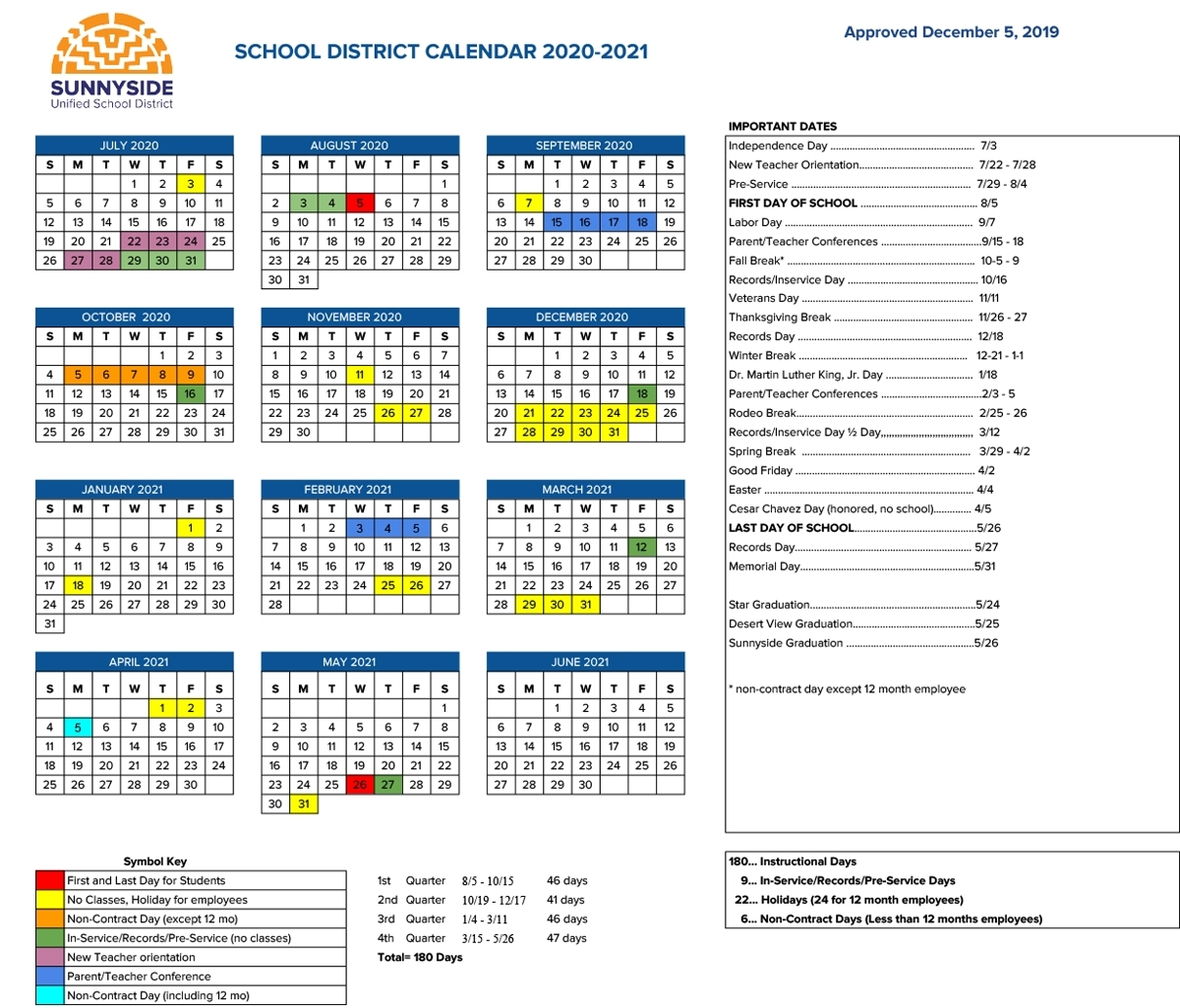 Academic Calendar | Sunnyside Unified School District pertaining to Uc Berkeely 2020 Spring Semester Months