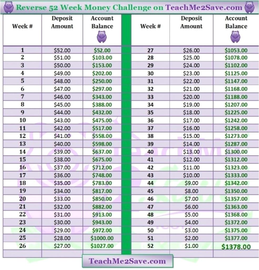 Depo Shot Chart - Pogot.bietthunghiduong.co pertaining to Depo Calendar 2020 Perpetual Calendar