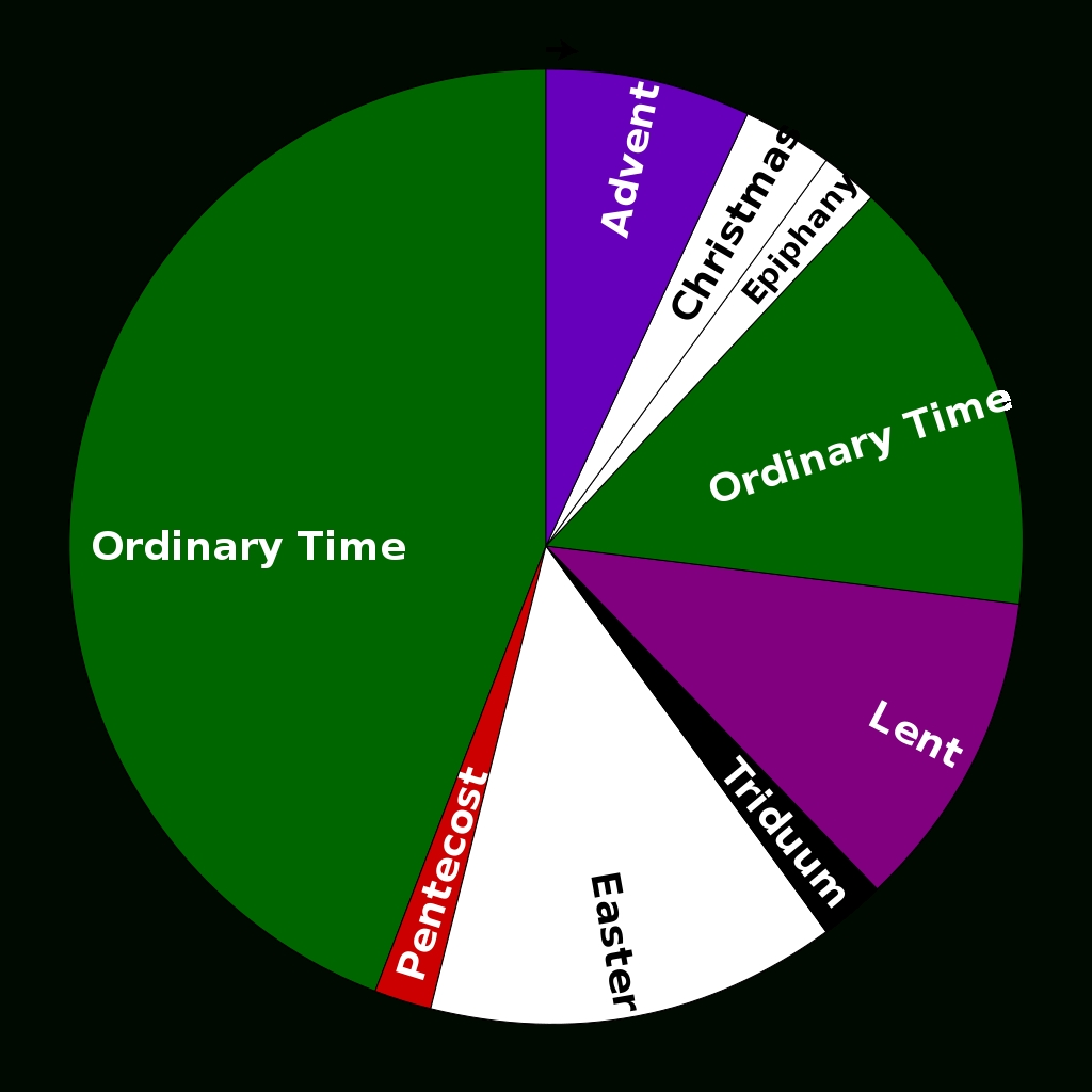 File:liturgical Year.svg - Wikimedia Commons intended for Dates Of The Liturgical Calendar
