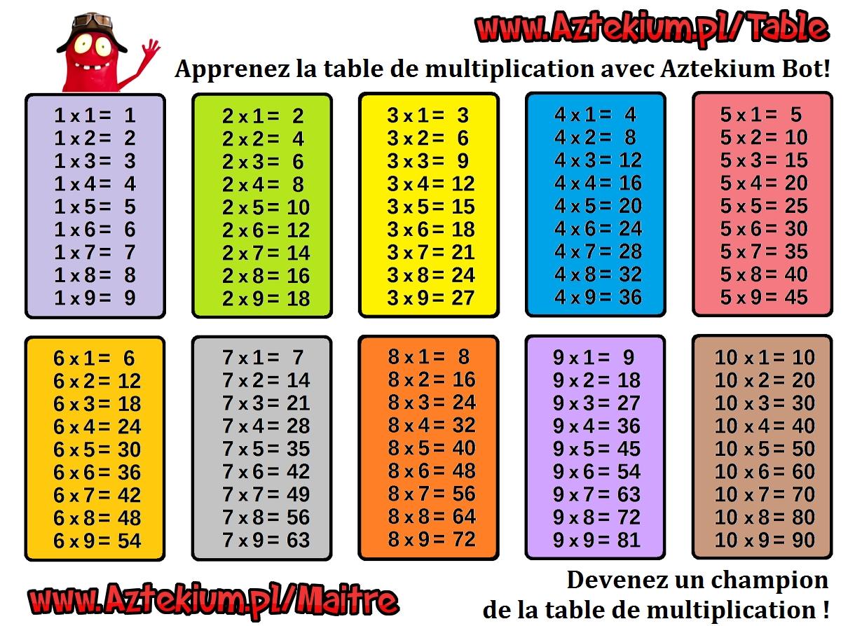 Impression Table De Multiplication | Tableau De within Table Multiplication A Imprimer Gratuitement