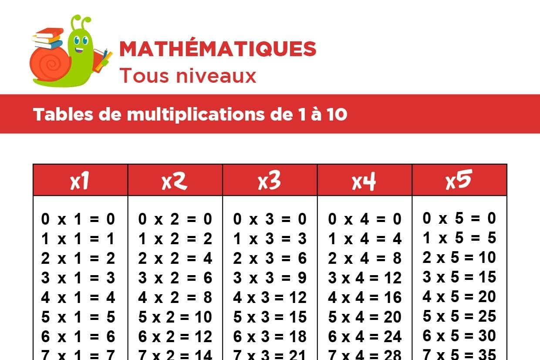 Les Tables De Multiplications De 1 À 10 pertaining to Table Multiplication A Imprimer Gratuitement