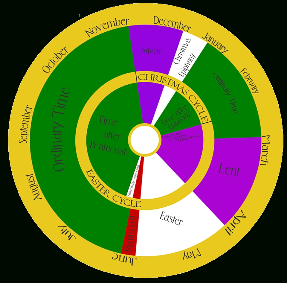 Liturgical Seasons | Catholic Liturgical Calendar in Dates Of The Liturgical Calendar