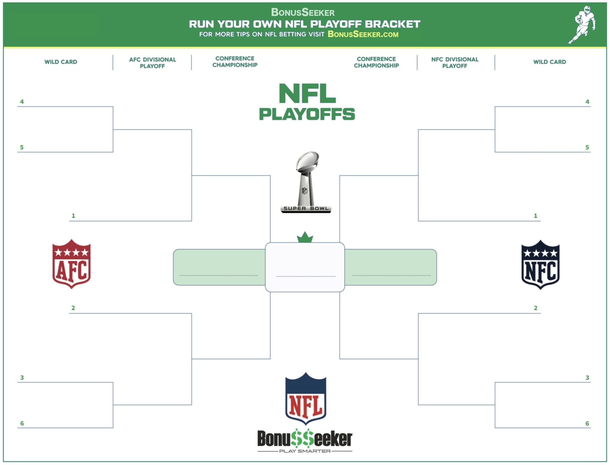 Nfl Playoff Bracket Contest - 2020 Betting Challenge with regard to Printable Nfl Schudule For 2019-2020