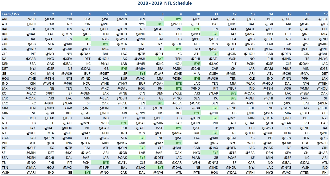 Nfl Schedule Spreadsheets - Colona.rsd7 in 2019 2020 Nfl Schedule Printable