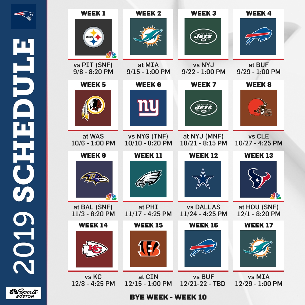Patriots Schedule 2019: Dates, Times, Opponents For with regard to Printable Nfl 2019 2020 Schedule