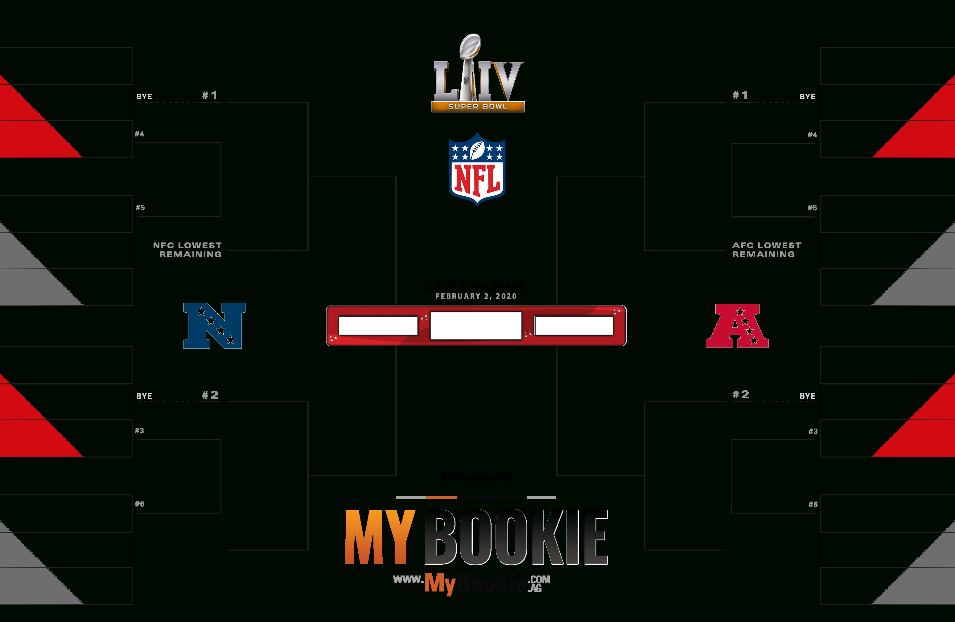 Super Bowl 54 Printable Brackets   2020 Playoffs Printable Nfl Bracket  Creator pertaining to Printable Nfl Schedule For 2019 2020