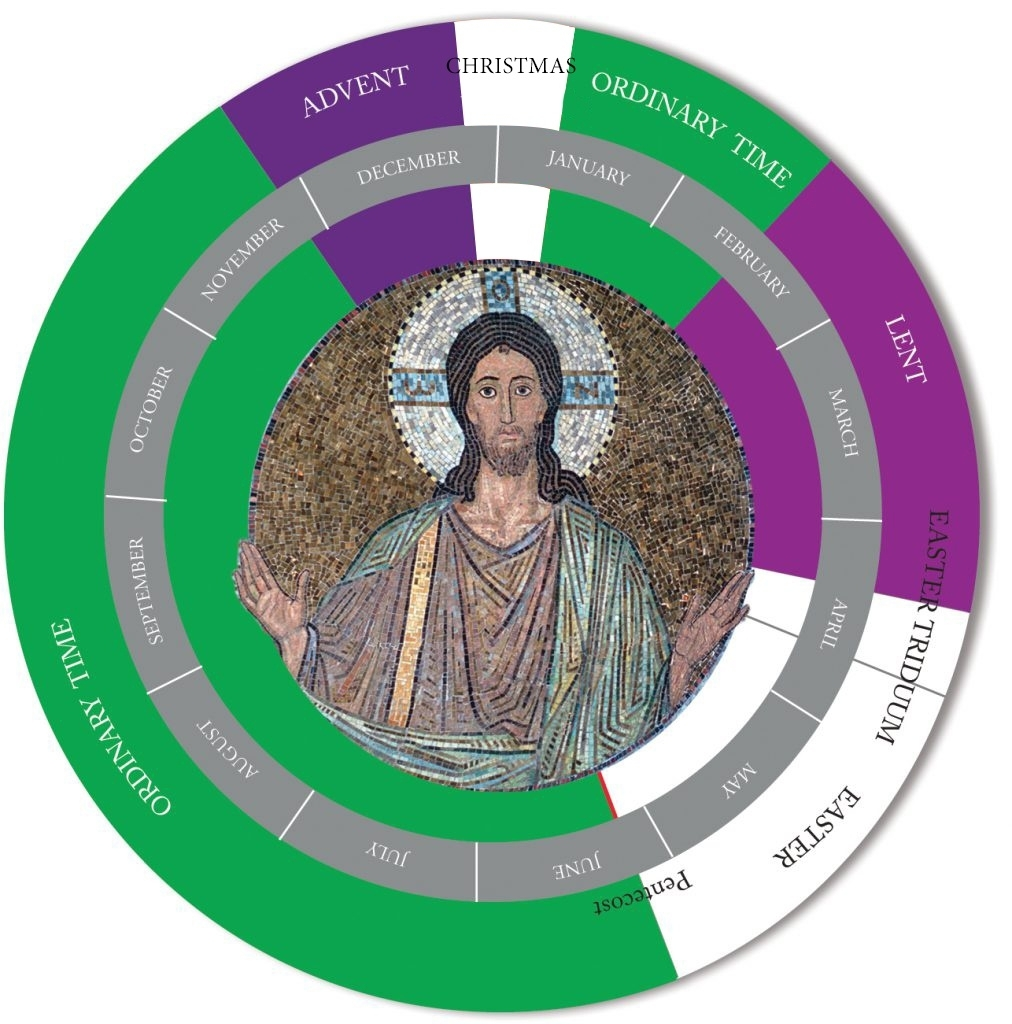 The Liturgical Year: A Journey With Jesus - Teaching with regard to Dates Of The Liturgical Calendar