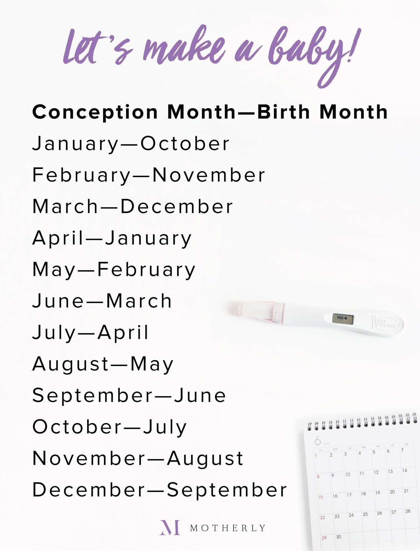 What Month Will My Baby Be Born? Due Date Graphic + inside Month By Month Pregnancy Calendar