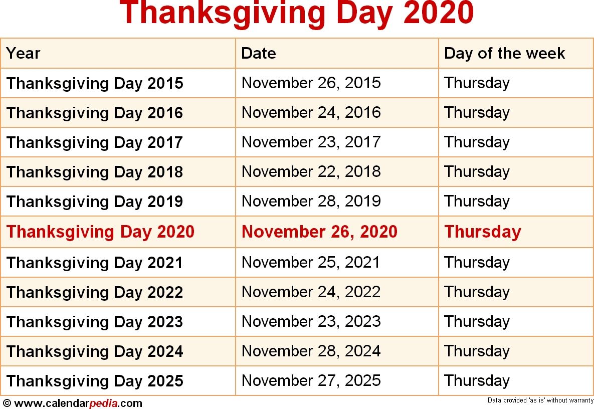 When Is Thanksgiving Day 2020? in What Are Special Days In 2020