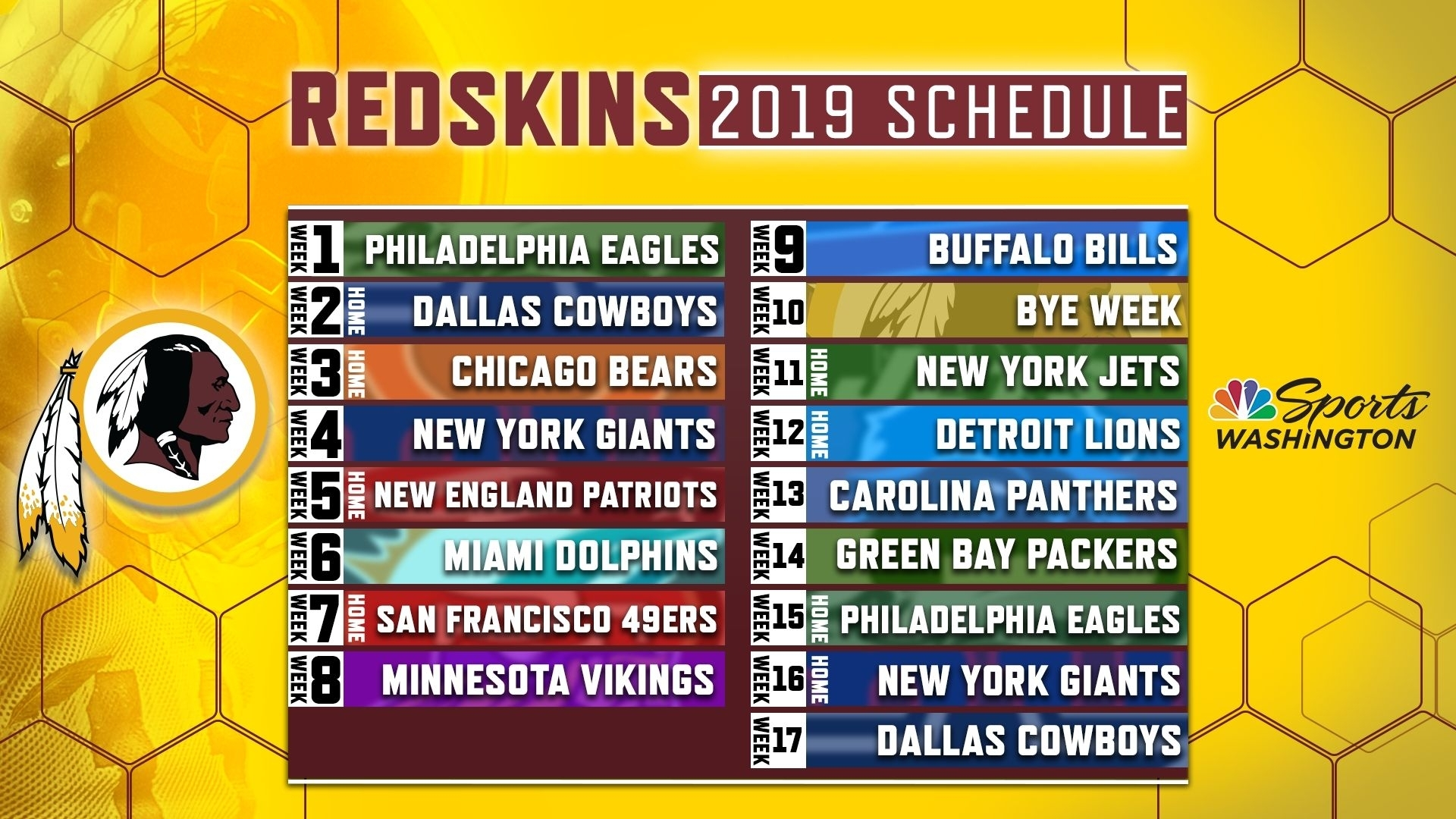 2019 - 2020 Nfl Schedule Printable Di 2020 throughout Nfl 2019-2020 Nfl Printable Schedule