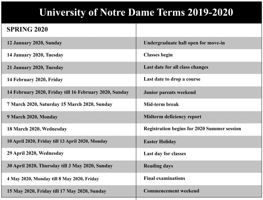 😄university Of Notre Dame Academic Calendar 2019-20😄 intended for Uc Berkeley 2019-2020 Academic Calendar