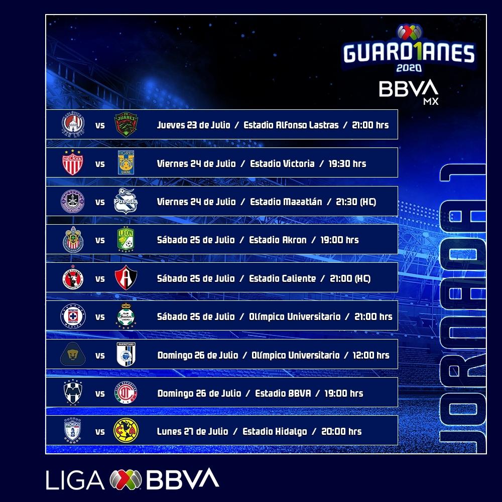 Liga Mx Apertura 2020: Todo Lo Que Debes Saber Sobre within Liga Mx Clausura 2020 Fechas