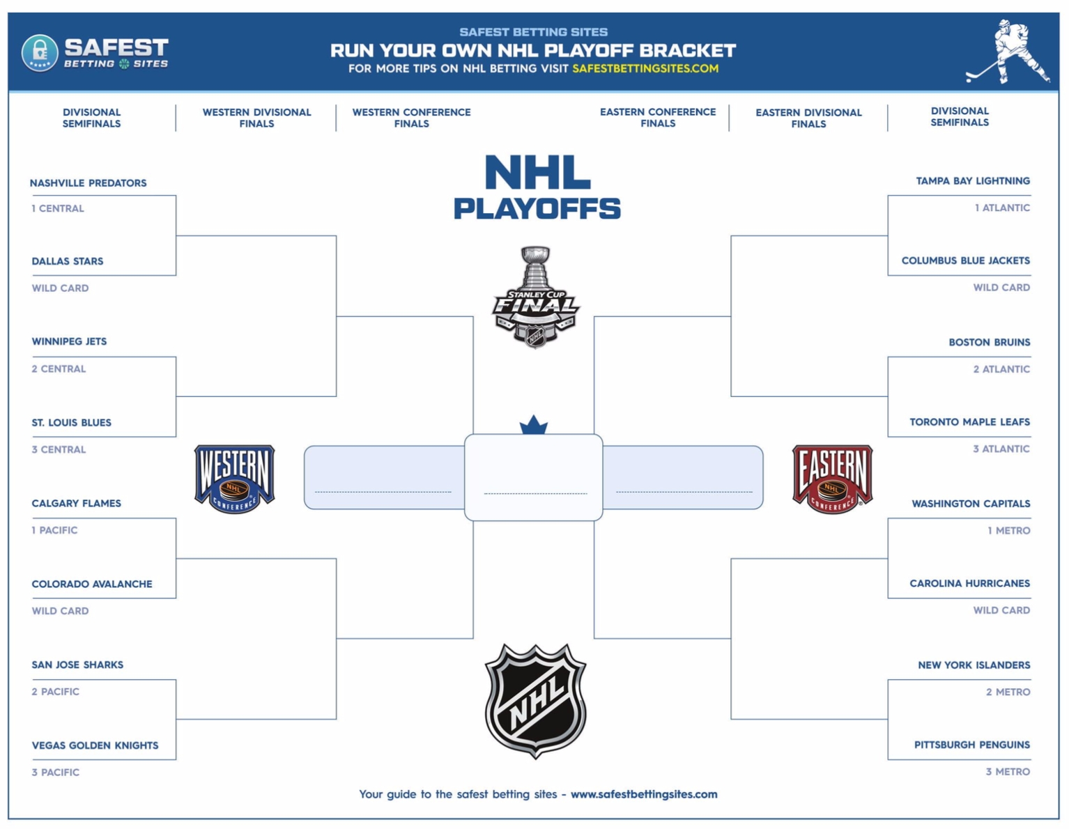 Nhl Playoff Bracket 2020 (Printable Pdf) - Official Stanley regarding Printable Nfl Payoff Schedule 2019-2020