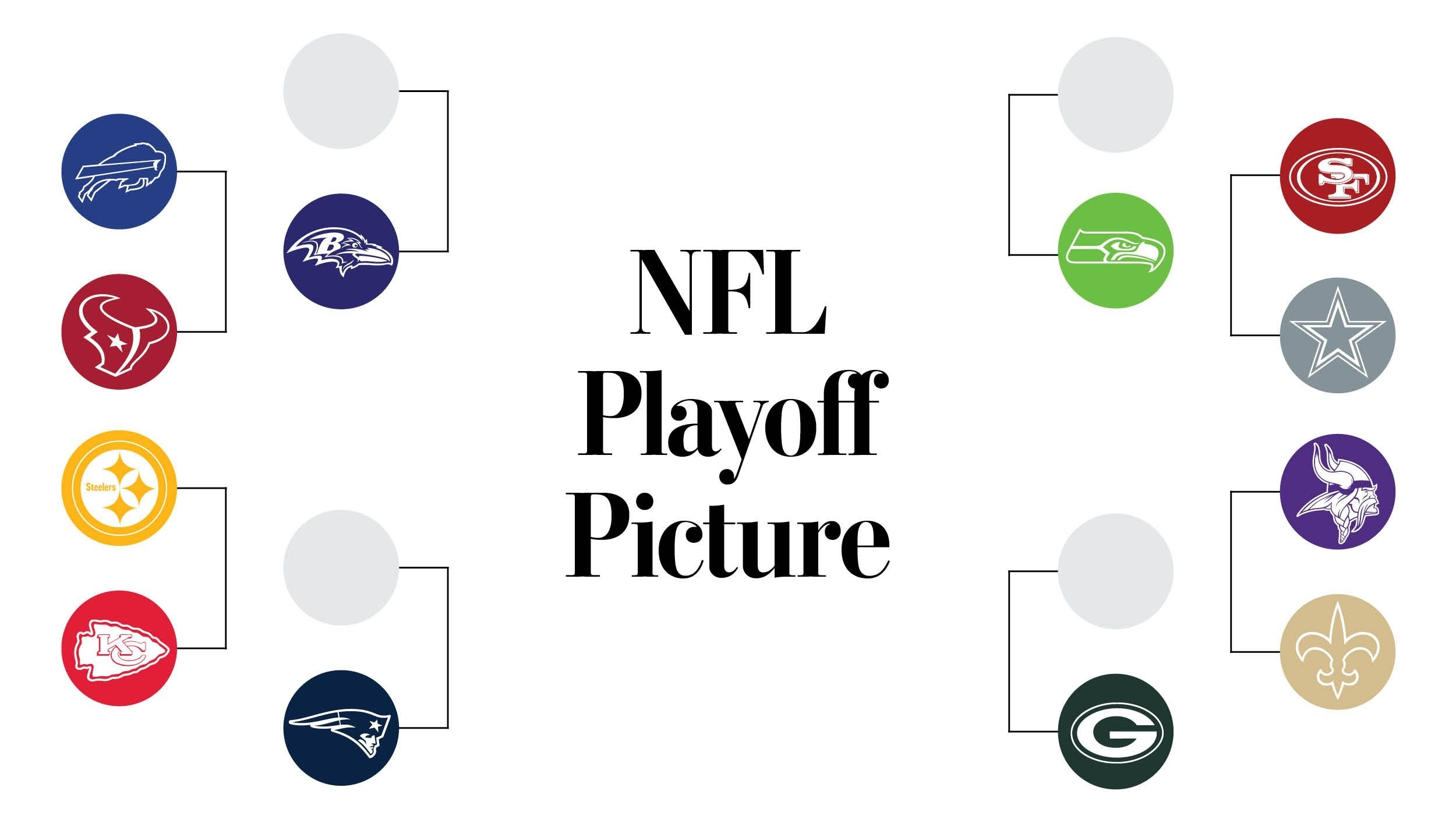 Packers, Seahawks, Patriots Clinch Playoff Berths In Week 15 with regard to Nfl 2019-2020 Nfl Printable Schedule
