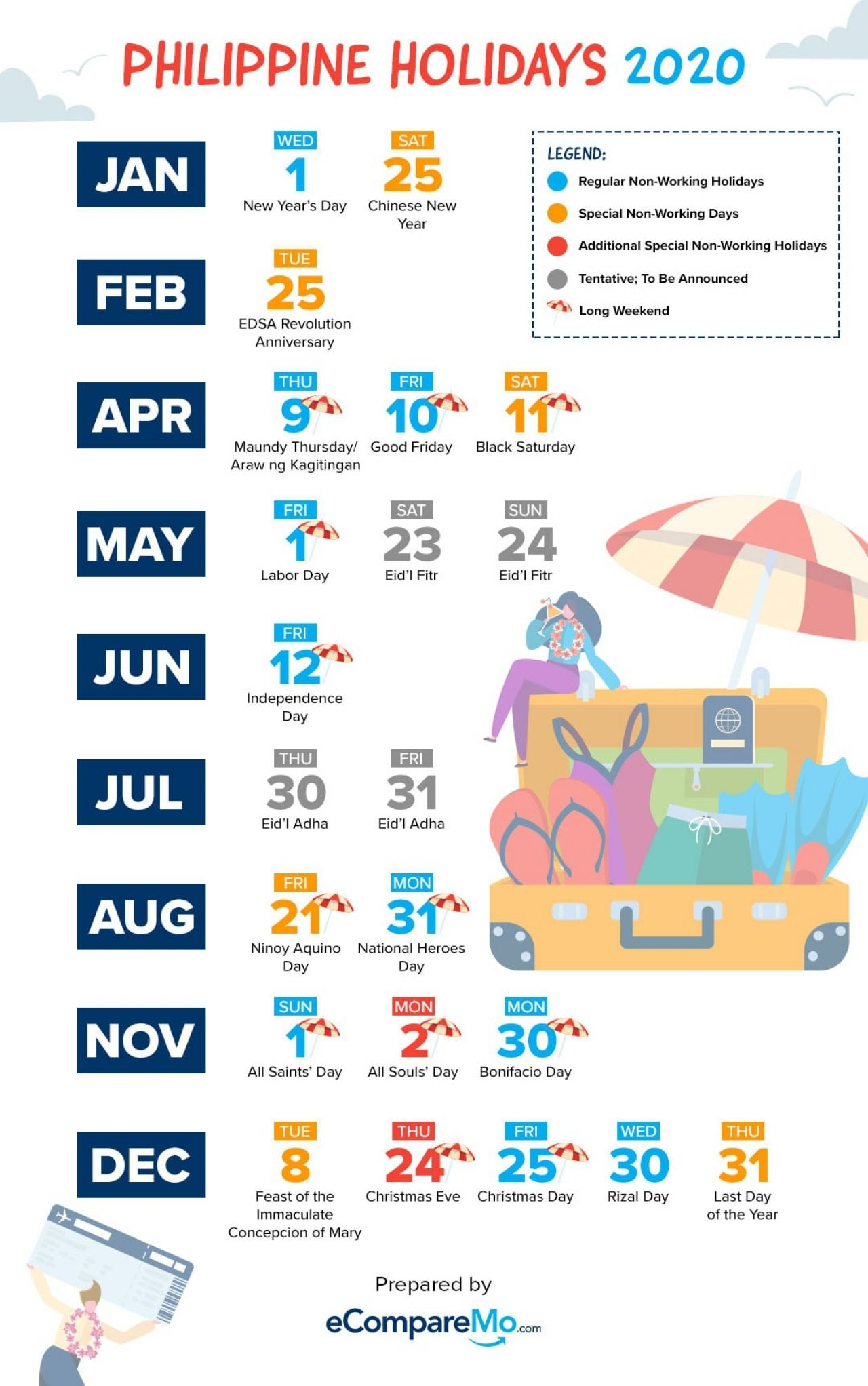 Philippine Holidays 2020: A Guide To When To File Your intended for Special Dates Of The Year 2020