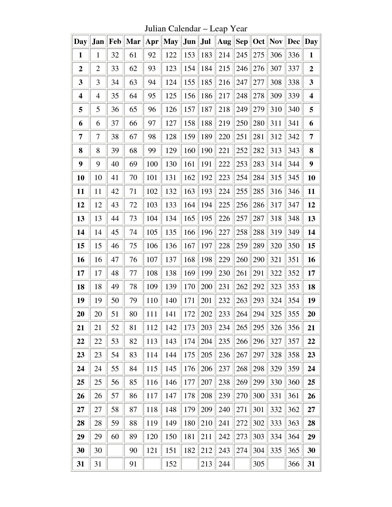 Printable Julian Date Calendar | Calendar For Planning with regard to Julian Date Calender For Leap Years Printable