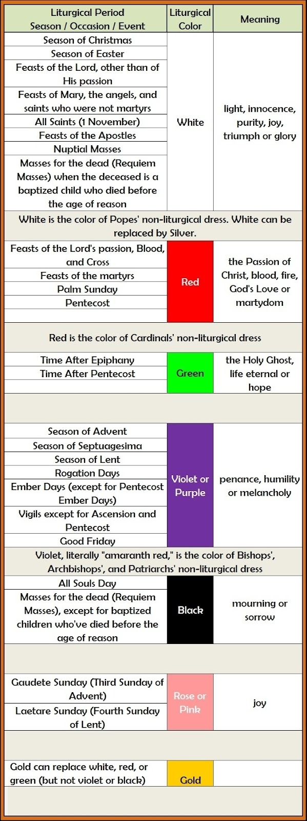 St. Luke Catholic Church: Liturgical Calendar with regard to Liturgical Calendar Lent And Holy Week 2020