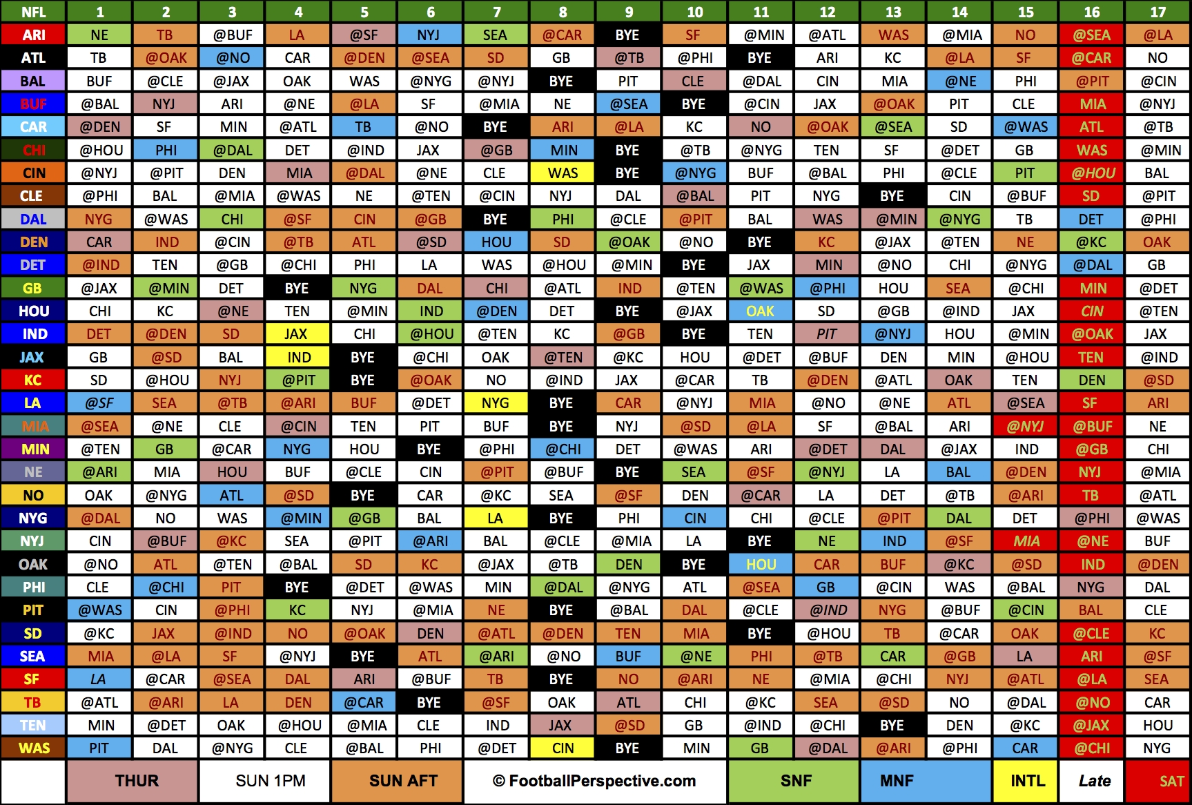The 2016 Nfl Schedule intended for Free Printable Nfl Schedule 2019 2020