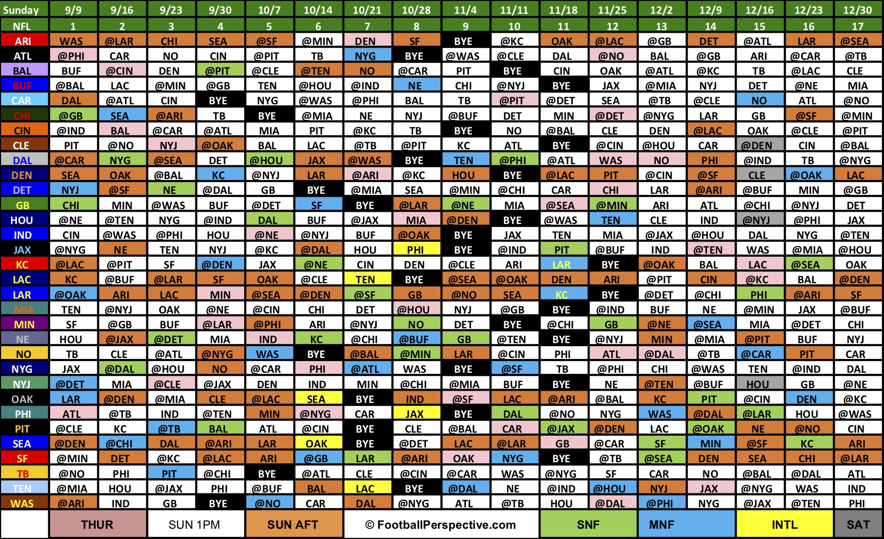 The 2018 Nfl Schedule pertaining to Printable Nfl Schedule 2019 2020