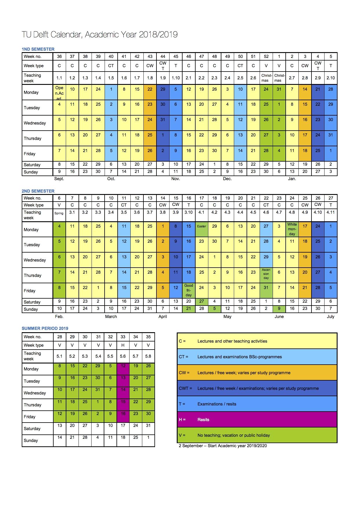 Uc Academic Calendar 2019 20 regarding Uc Berkeley 2019-2020 Academic Calendar