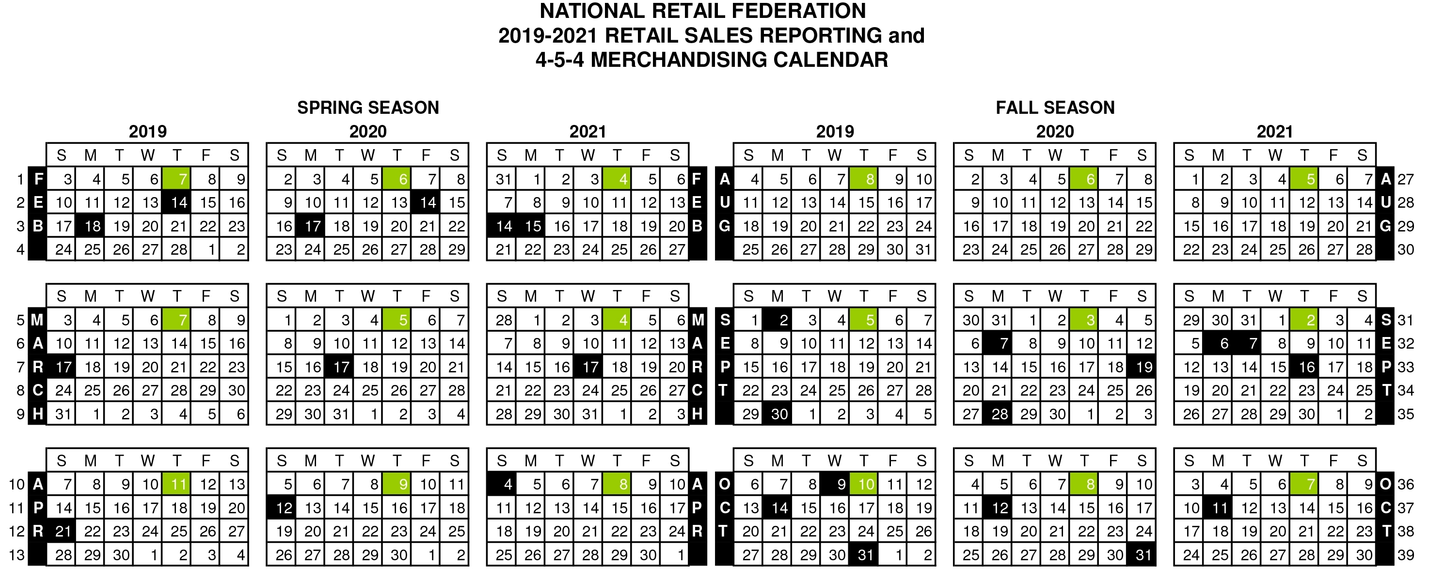 What Is The 4-5-4 Retail Calendar, And Should I Use It In My pertaining to 2020 Fiscal Calendar 4 4 5