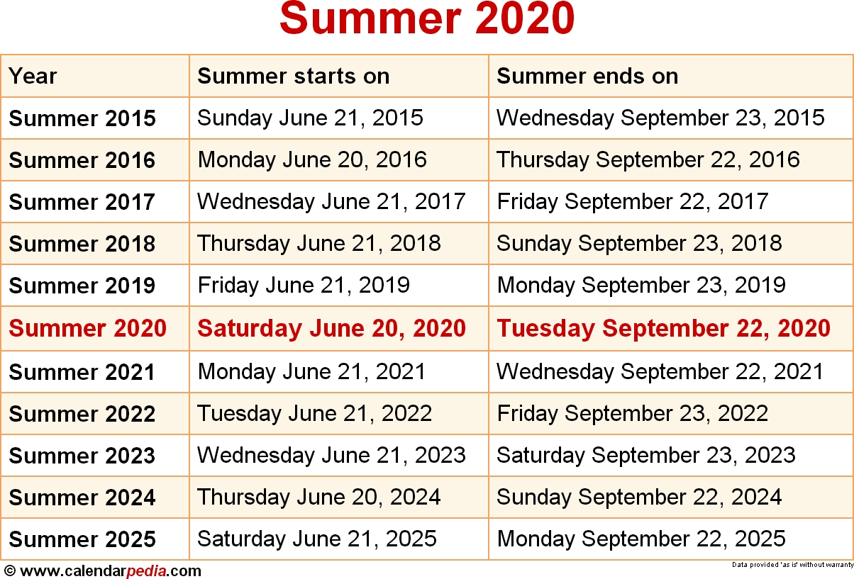 When Is Summer 2020? within Special Dates Of The Year 2020