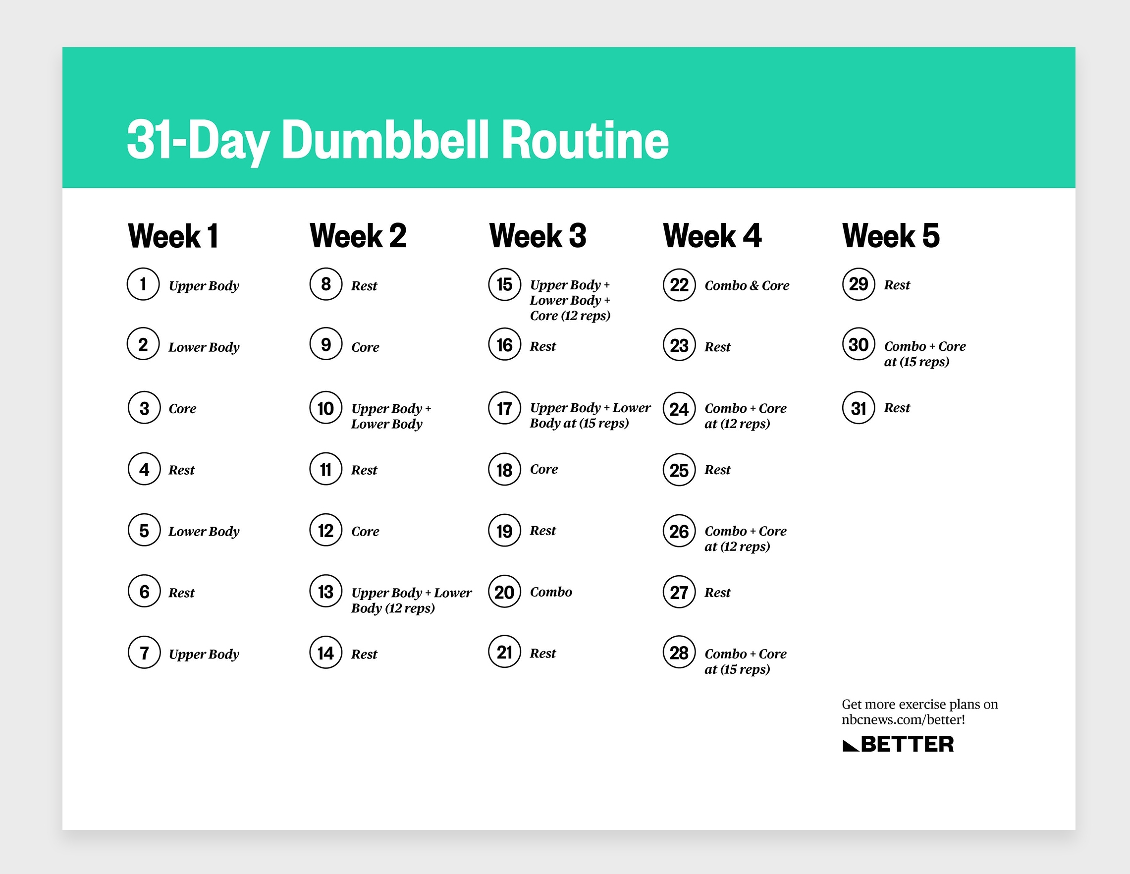 15-Minute Workouts: This 31-Day Dumbbell Routine Will Tone