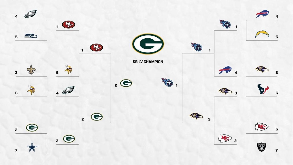 2020 Nfl Predictions: Super Bowl Lv, Playoff Picks, Mvp And